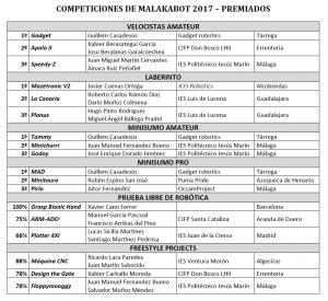 premiados_2017
